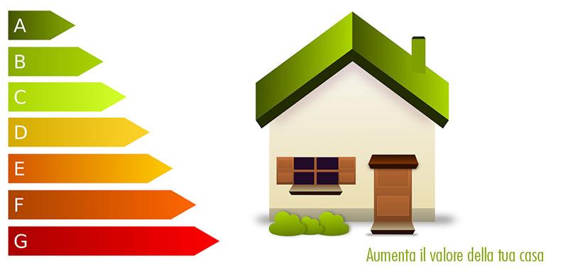 certificazione energetica come quando ritrutturare casa consulenza milano